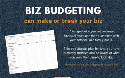 Your Biz Is Only As Strong As Its Budget Is! Here's why…