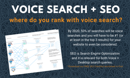 How To Be The Number One Choice For A Voice Search